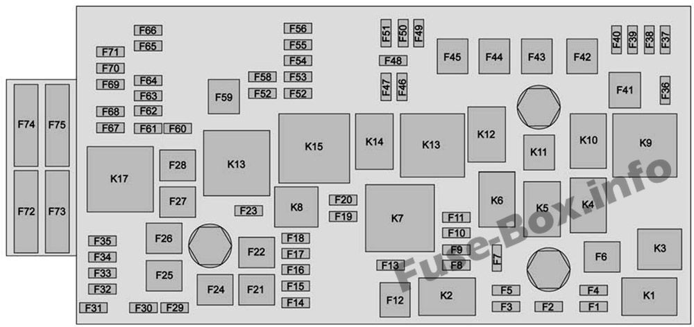Under-hood fuse box diagram: Chevrolet Colorado (2015, 2016)