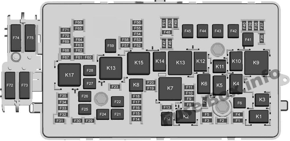 Fuse Box Diagram Chevrolet Colorado (2012-2020)