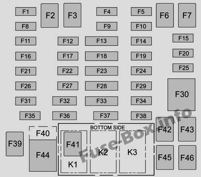Instrument panel fuse box diagram: Chevrolet Colorado (2015, 2016)