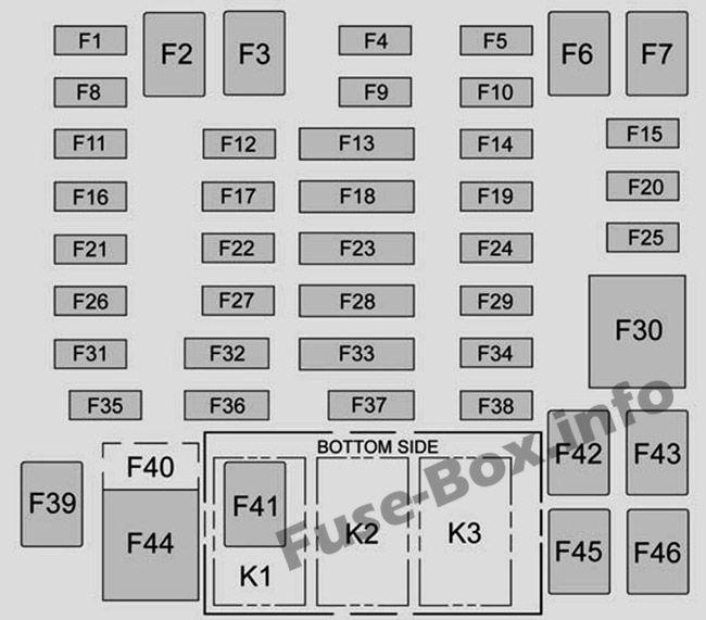 fuse box diagram chevrolet colorado (2012-2020)  fuse-box.info