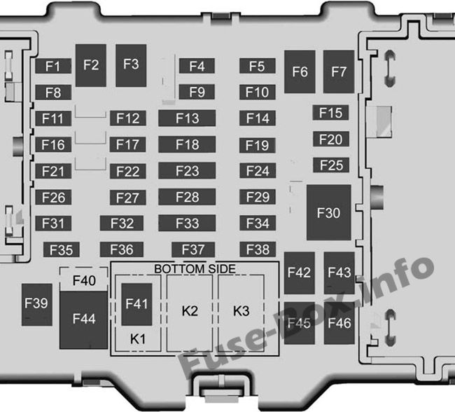 Instrument panel fuse box diagram: Chevrolet Colorado (2018-..)