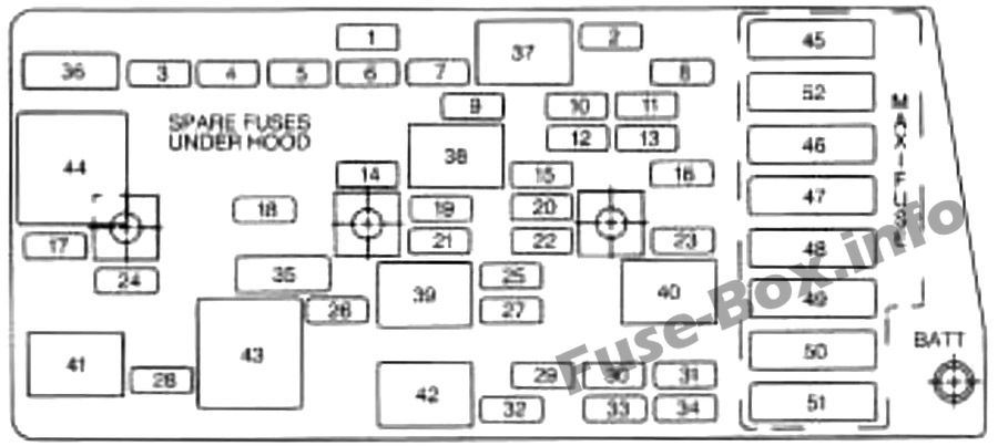 Fuse Box Diagram  U0026gt  Chevrolet Corvette  C5  1997