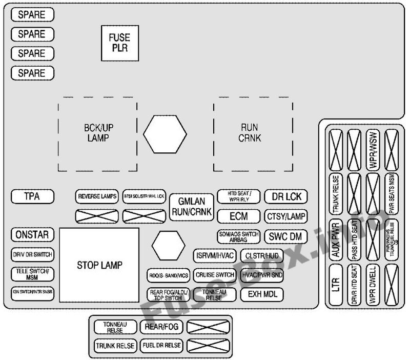 Fuse Box Diagram Chevrolet Corvette C6 2005 2013