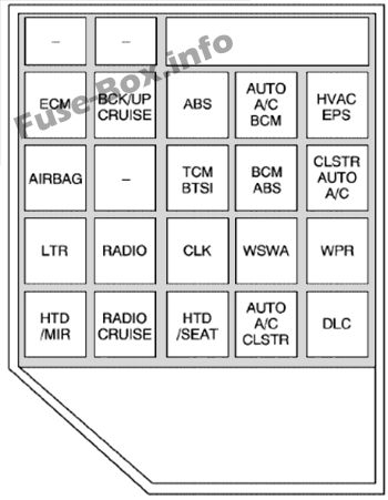 Instrument panel fuse box diagram: Chevrolet Epica (2001, 2002, 2003, 2004)