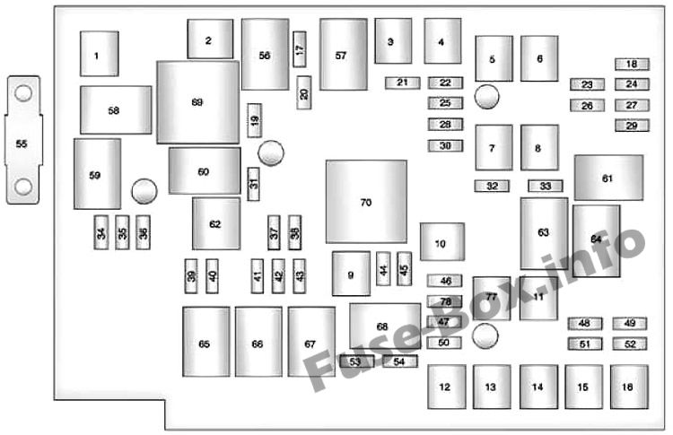 Fuse Box Diagram Chevrolet Equinox  2010