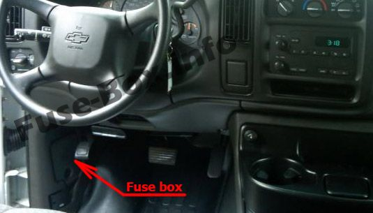 the location of the fuses in the passenger compartment: gmc savana  (1997, 1998