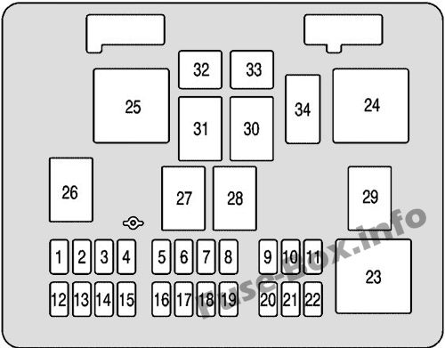 Interior fuse box diagram: Chevrolet Express (2003, 2003, 2005, 2006, 2007)