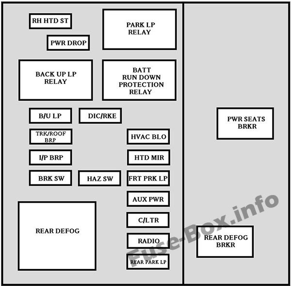 Fuse Box Diagram Chevrolet Impala 2000 2005