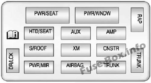 Instrument panel fuse box diagram: Chevrolet Impala (2006-2013)
