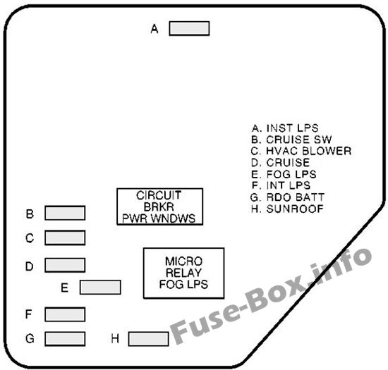 Instrument panel fuse box diagram (right): Chevrolet Malibu (1997, 1998, 1999, 2000, 2001, 2002, 2003)