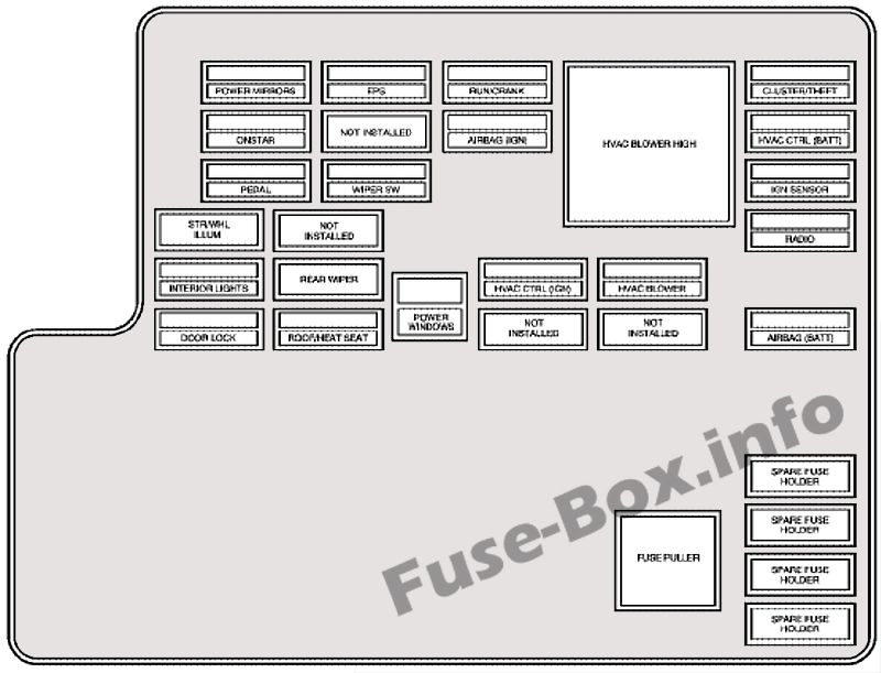 fuse box diagram > chevrolet malibu (2004-2007) 2004 malibu fuse box location