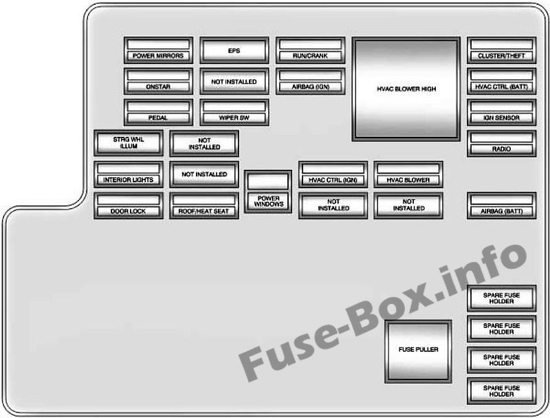 fuse box diagram chevrolet malibu 2008 2012. Black Bedroom Furniture Sets. Home Design Ideas