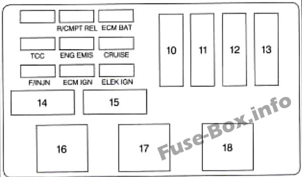 Under-hood fuse box diagram (passenger's side): Chevrolet Monte Carlo (1995)