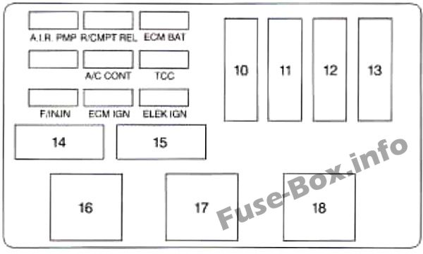 Under-hood fuse box diagram (passenger's side): Chevrolet Monte Carlo (1996)
