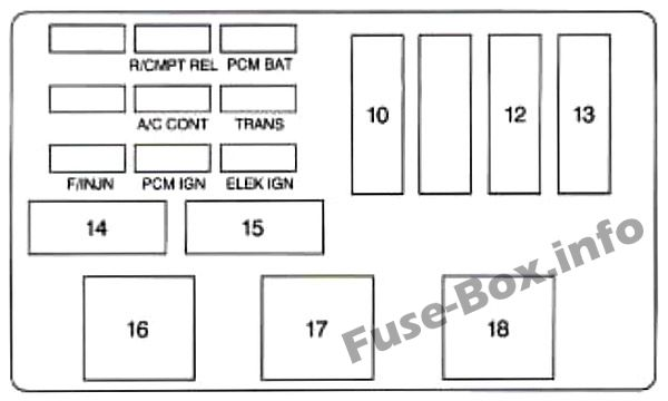 Under-hood fuse box diagram (passenger's side): Chevrolet Monte Carlo (1997)