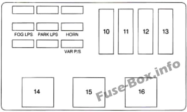 Under-hood fuse box diagram (Driver's side): Chevrolet Monte Carlo (1995)