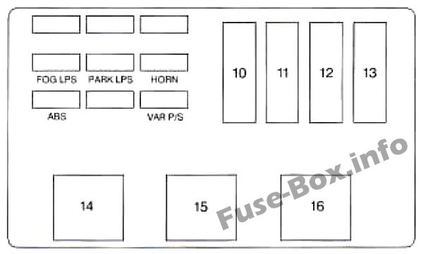 Under-hood fuse box diagram (Driver's side): Chevrolet Monte Carlo (1996)