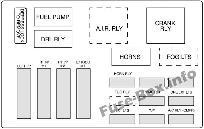 Under-hood fuse box #1 diagram: Chevrolet Monte Carlo (2000, 2001, 2002, 2003)