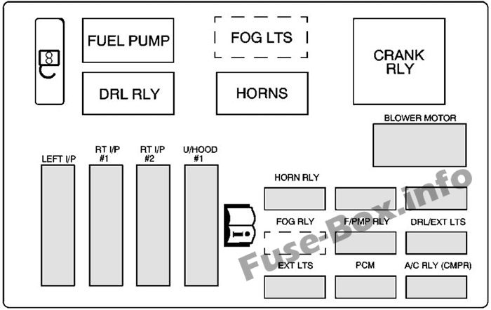 Under-hood fuse box #1 diagram: Chevrolet Monte Carlo (2004, 2005)