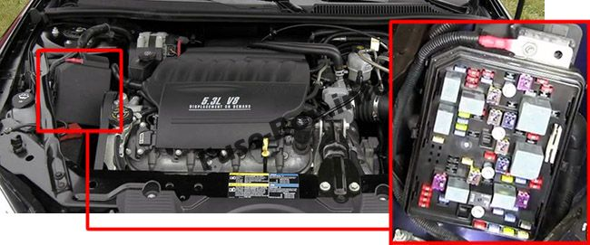 The location of the fuses in the engine compartment: Chevrolet Monte Carlo (2006, 2007)