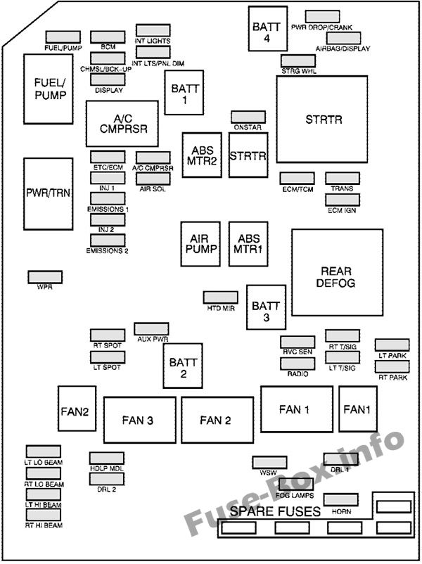 Under-hood fuse box diagram: Chevrolet Monte Carlo (2006, 2007)