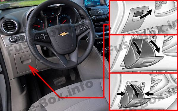 The location of the fuses in the passenger compartment (LHD): Chevrolet Orlando