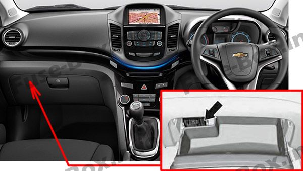 The location of the fuses in the passenger compartment (RHD): Chevrolet Orlando