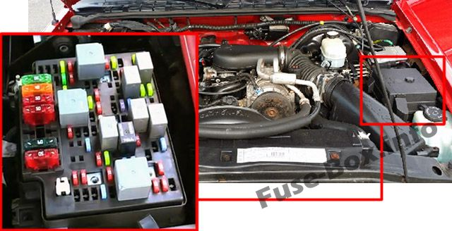 The location of the fuses in the engine compartment: Chevrolet S-10