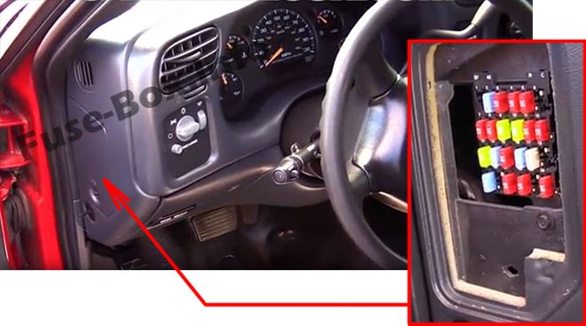 The location of the fuses in the passenger compartment: Chevrolet S-10
