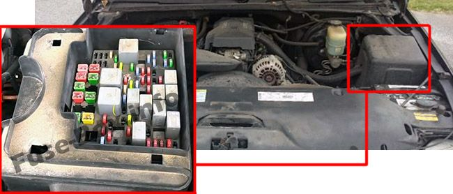 The location of the fuses in the engine compartment: Chevrolet Silverado (1999-2007)