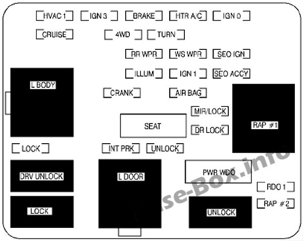 Instrument panel fuse box diagram: Chevrolet Silverado (1999, 2000, 2001, 2002)