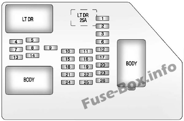 Instrument panel fuse box diagram: Chevrolet Silverado (2007, 2008, 2009, 2010, 2011, 2012, 2013)