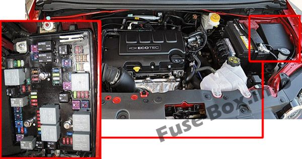 The location of the fuses in the engine compartment: Chevrolet Sonic / Aveo (2012, 2013, 2014, 2015, 2016, 2017, 2018)