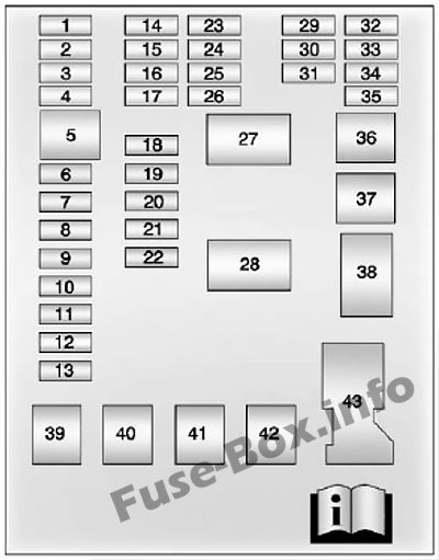 Instrument panel fuse box diagram: Chevrolet Sonic / Aveo (2012, 2013, 2014, 2015, 2016)