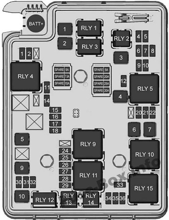 fuse box diagram chevrolet sonic aveo 2012 2018. Black Bedroom Furniture Sets. Home Design Ideas