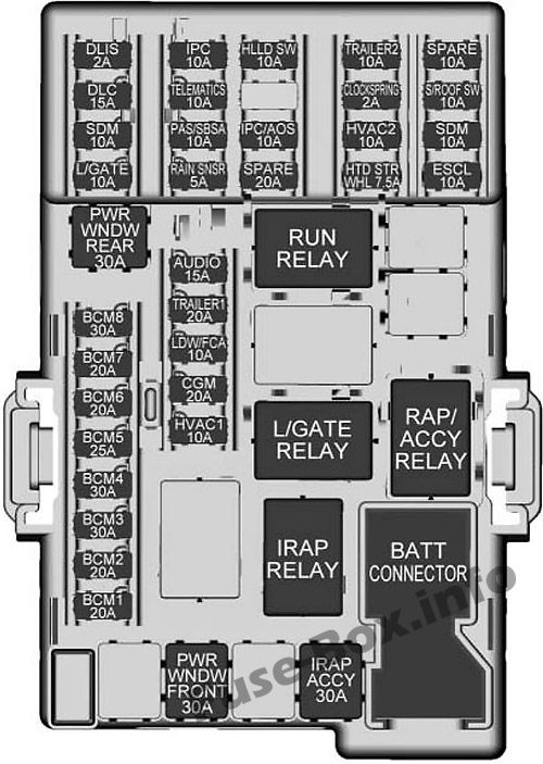 Instrument panel fuse box diagram: Chevrolet Sonic / Aveo (2017, 2018)