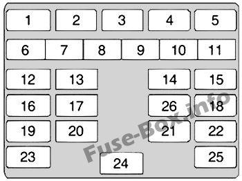 Instrument panel fuse box diagram: Chevrolet Spark (EU ver.; 2010, 2011, 2012, 2013, 2014, 2015)