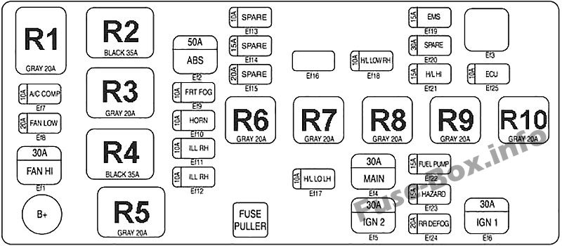 [SCHEMATICS_4US]  Fuse Box Diagram Chevrolet Spark (M200/M250; 2005-2009) | Chevrolet Spark Fuse Box Location |  | Fuse-Box.info