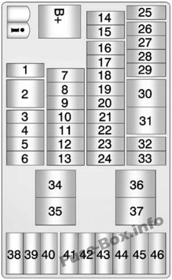Instrument panel fuse box diagram: Chevrolet Spark (2010, 2011, 2012, 2013, 2014, 2015)