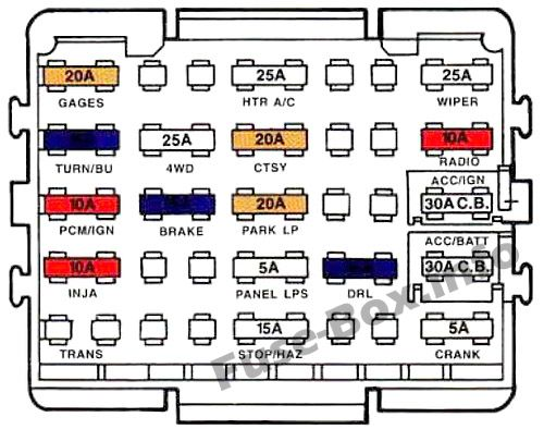 Instrument panel fuse box diagram: Chevrolet Suburban (1993, 1994)