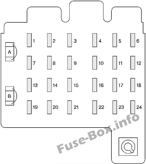Instrument panel fuse box diagram: Chevrolet Suburban (1995, 1996, 1997, 1998, 1999)