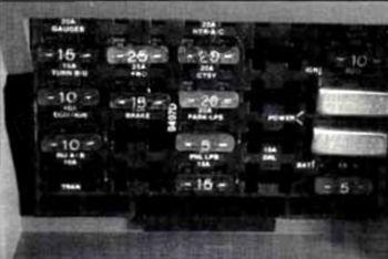 Fuse Box Diagram Chevrolet Suburban (GMT400; 1993-1999)