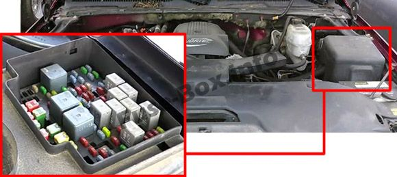 The location of the fuses in the engine compartment: Chevrolet Suburban / Tahoe (2000, 2001, 2002, 2003, 2004, 2005, 2006)