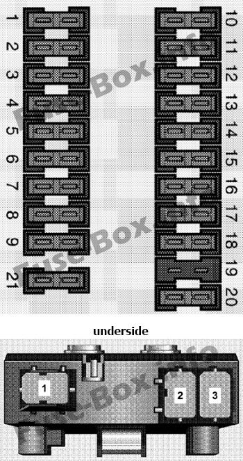 Fuse Box Diagram  U0026gt  Dodge Sprinter  2002