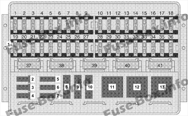 Fuse Box Diagram Dodge Sprinter (2002-2006)