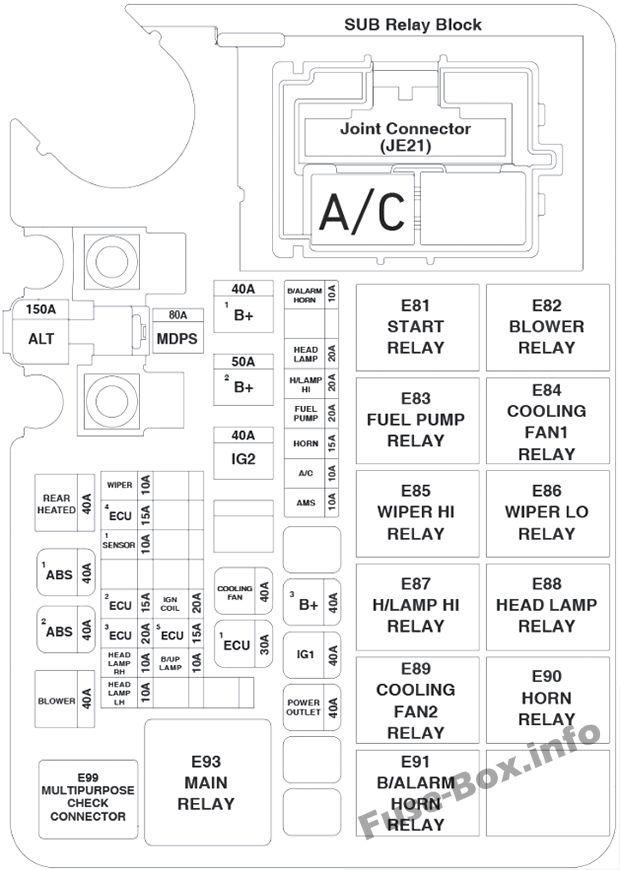 Under-hood fuse box diagram: Hyundai Accent (2018, 2019)