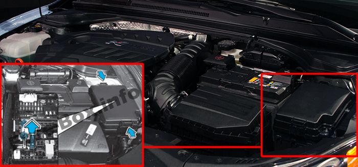 The location of the fuses in the engine compartment: Hyundai Veloster (2018, 2019-..)
