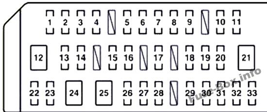 Instrument panel fuse box diagram: Lexus CT 200h (2011, 2012, 2013, 2014, 2015, 2016, 2017)