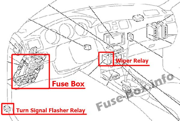Fuse Box Diagram Lexus Es300 Es330 Xv30 2001 2006