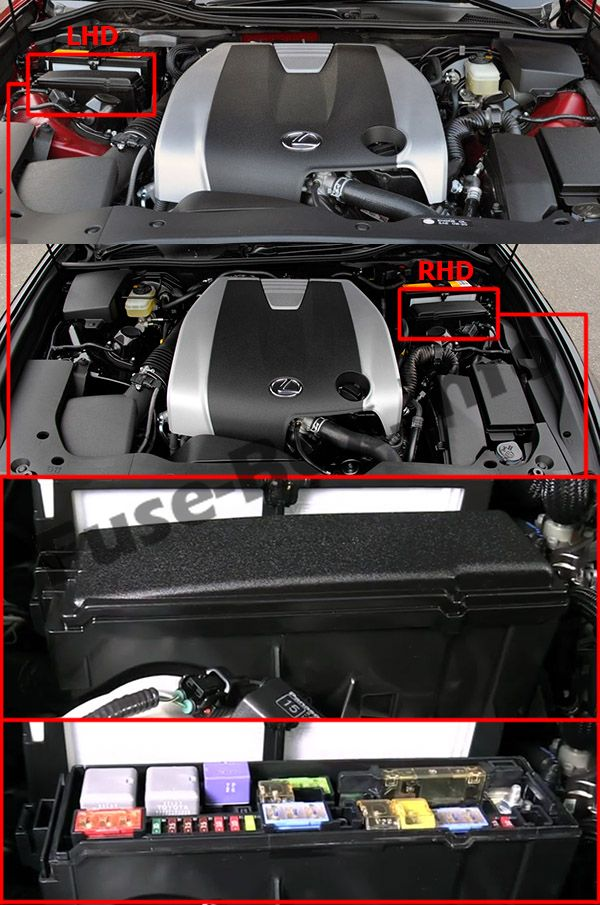 The location of the fuses in the engine compartment: Lexus GS 250, GS 350 (2012-2017)